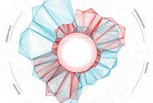 Dataviz | Radial / Radial / circle #dataviz, #infographics