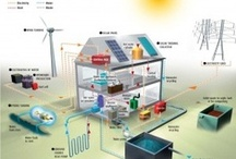 Off The Grid Projects / Solar, Wind, Alternative Energy, Agronomy