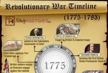 Colonial US History