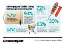 Infographics / by Consumer Reports