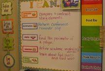 Ms. Nagy's 5th Grade / by Gabrielle Nagy