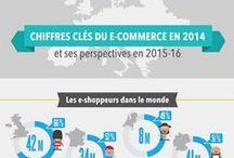 E-commerce / Infographies, études, exemples, retrouvez ici les informations pertinentes du secteur du e-commerce !