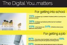 Digital Citizenship.