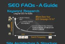 Search Engine Optimization & Website / Articles, blogs, etc on SEO and website help/advice  / by Arkansas Tech University Small Business and Technology Development Center