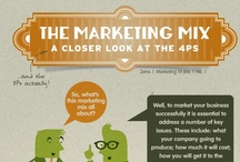 Online marketing / Digital marketing / online marketing, emarketing, internet marketing, new media marketing, digital media marketing, e-marketing mix