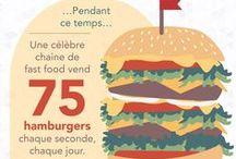 Infographies culinaires / Des infographies drôles et décalées sur la nourriture !