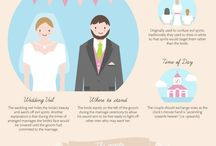 Wedding Facts / Links to useful wedding facts