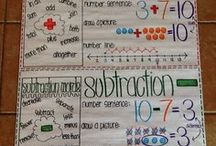 Math: Addition and Subtraction