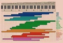 Making Music / by Carol Walker