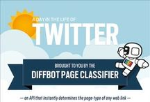 Twitter | Infographics / A board dedicated to Twitter, including infographics and statistics. / by Inbox Insight