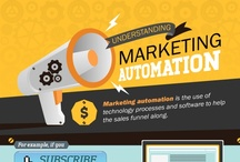 Marketing Automation | Infographic / Inbox Insight's 'Marketing Automation' board contains infographics about one of the most up-and-coming topics in the marketing world and encompasses customer engagement, lead nurturing and company awareness. / by Inbox Insight