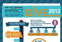 Millennial Giving / How Gen Y gives / by GiveCorps