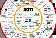 Digital Marketing / #DigitalMarketing, #SocialMedia, #Infographics