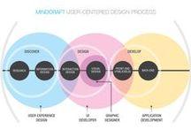 ux'ing, ui'ing & designing services