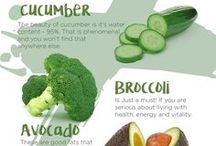 Food + Nutrition