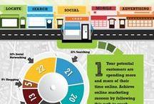 Online Marketing / Content Marketing / Infografiken rund um das Thema Online/Content Marketing