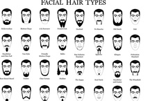 Beards and Moustache / by Chiang LupHong