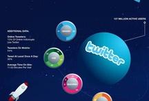 Infografics