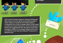 Teaching and Learning in the Clouds / Using Web Apps in Education