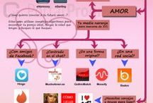 #Infografías / http://www.portalprogramas.com/