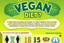 Vegan! / by Laura Rocca