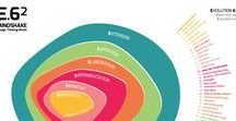 EVOLUTION 6²  Mindshake's Innovation & Design Thinking Model  TEMPLATES (2017) / Mindshake's Innovation & Design Thinking Model Evolution 6² TEMPLATES