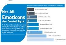 Infographiken