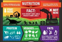 Lifestyle and nutrition