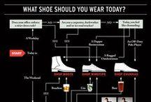 Mens Fashion , footwear / by Christopher Dawe
