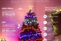Christmas Stuffs / by Sunil Pratap Singh