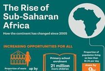 Infographics and Development Resources / Useful infographics on poverty, politics, Africa and economics / by Sanjukta Moorthy
