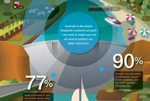 Water graphics / Water theme: reports, infographics, posters...
