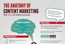 Content Marketing / by Kaleigh Somers