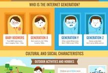 Réseaux sociaux: stratégie / À quoi faut-il penser avant de se lancer sur les réseaux sociaux? Considérations générales et conseils stratégiques / by Livia Schnegg
