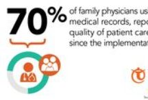 EMR Infographics / Learn about Electronic Medical Records (EMRs) and how they benefit physicians across Canada.