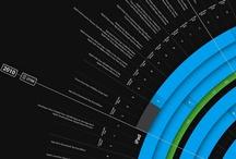 Data Visualization / by Arnaud