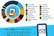 My Favorite Infographics