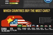 carpoos • Infographic Cars  / blog about automotive news & global carpresentations, cardealers & carselling. you find us at http://www.carpoos.com let's get social!  / by carpoos .com