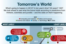 Interesting Facts | Infographics / by Brad Taylor