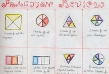Classe 4 : fractions