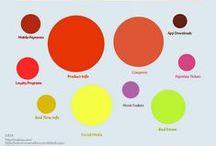 Infographics / | Social Media | Brand Management | SEO | SEM | PPC | Website Design |