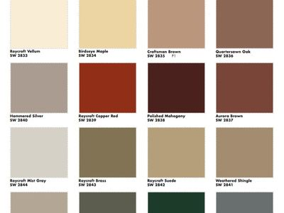 Paint Color Whole House Historic On Pinterest Benjamin Moore Paint Colors And Victorian