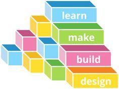 FabLearn_Design Build Make Learn