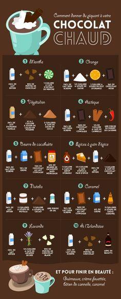 Comment créer le chocolat chaud le plus réconfortant du monde ...