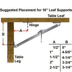 The work of a table on pinterest drop leaf table hardware and card tables - Drop leaf table hardware ...