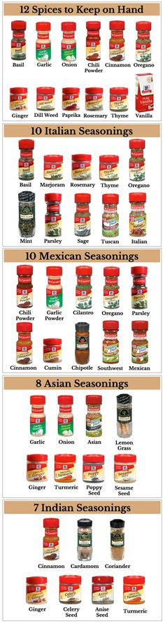 Great suggestion of 12 spices to keep on hand & what spices to put together to create certain ethnic flavors.