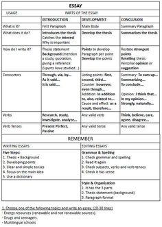 Virginia woolf modern fiction essay summary examples