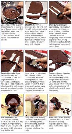 How To Make Chocolate Curls For Cake Garnish
