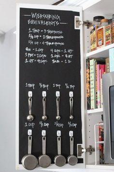 21 DIY Kitchen Upgrades That Can Make A Huge Difference - http://centophobe.com/21-diy-kitchen-upgrades-that-can-make-a-huge-difference-2/