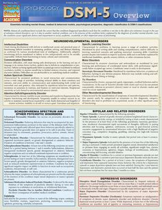 Dsm-iv case studies appendix h